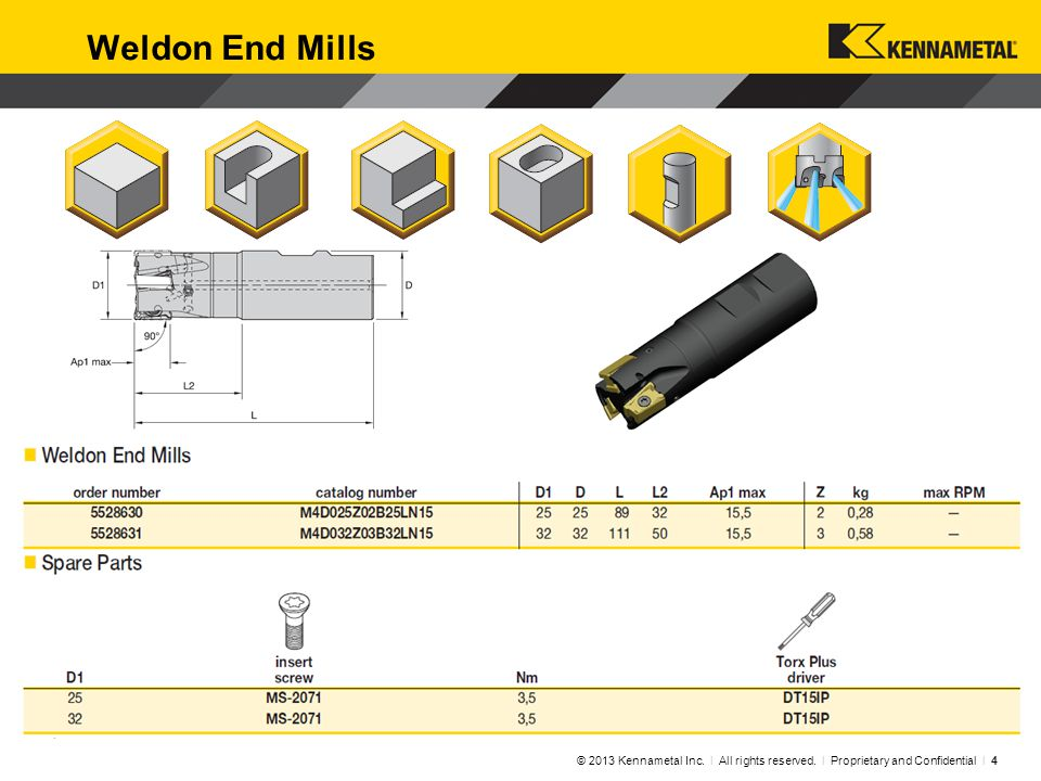 Weldon End Mills © 2013 Kennametal Inc. l All rights reserved. l Proprietary and Confidential l 4