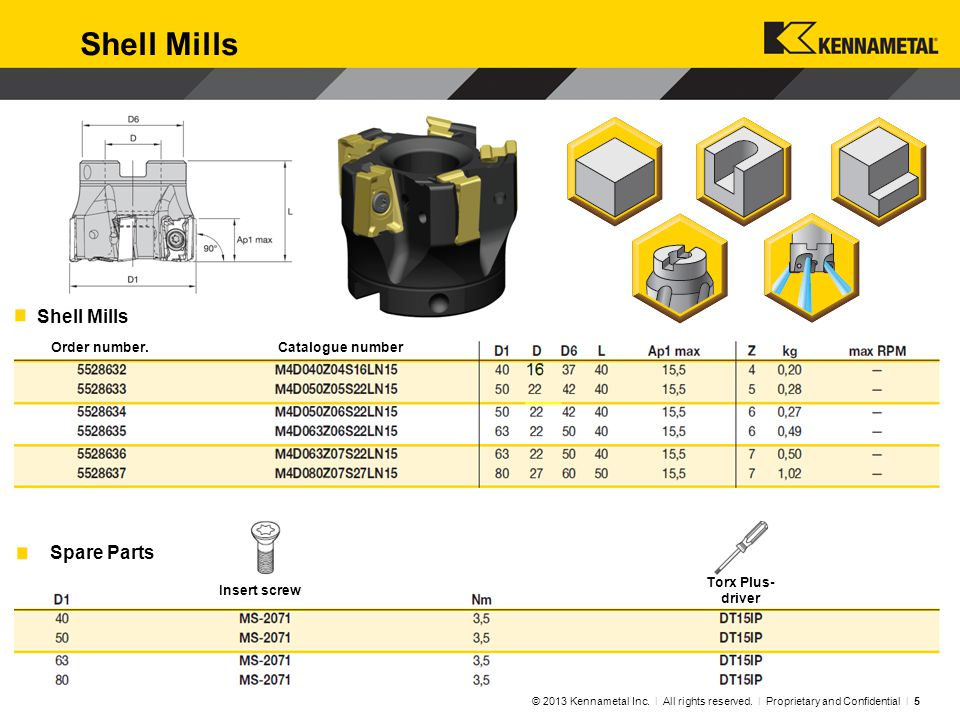 Insert selection Guide © 2013 Kennametal Inc.l All rights reserved.