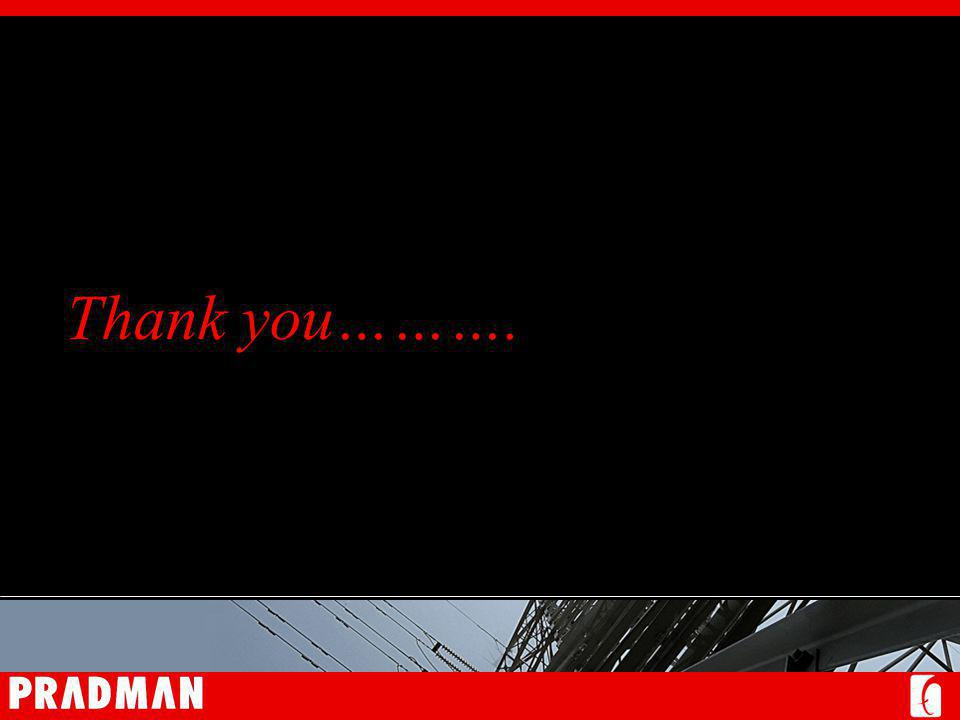 Thank you……….