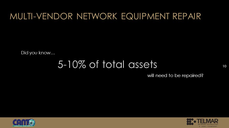 MULTI-VENDOR NETWORK EQUIPMENT REPAIR Did you know… 10 5-10% of total assets will need to be repaired
