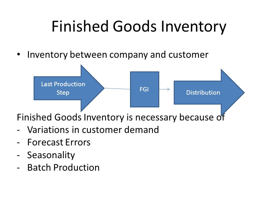 Finished Goods Inventory Inventory between company and customer Finished Goods Inventory is necessary because of -Variations in customer demand -Forecast Errors -Seasonality -Batch Production Last Production Step Distribution FGI