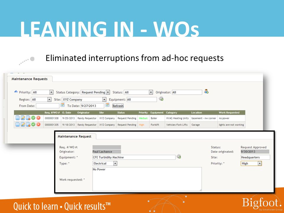 LEANING IN - WOs Eliminated interruptions from ad-hoc requests