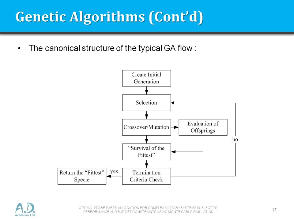 Genetic Algorithms (Contd) The canonical structure of the typical GA flow : OPTIMAL SPARE PARTS ALLOCATION FOR COMPLEX MILITARY SYSTEMS SUBJECT TO PERFORMANCE AND BUDGET CONSTRAINTS USING MONTE CARLO SIMULATION 17