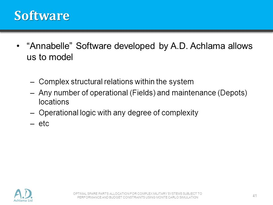 Software Annabelle Software developed by A.D.