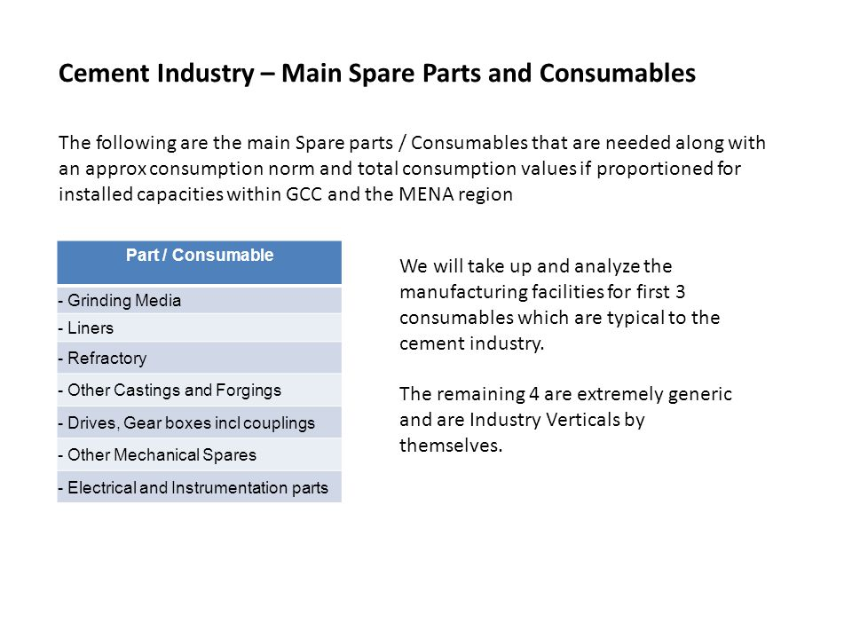 Cement Industry – Main Spare Parts and Consumables The following are the main Spare parts / Consumables that are needed along with an approx consumption norm and total consumption values if proportioned for installed capacities within GCC and the MENA region Part / Consumable - Grinding Media - Liners - Refractory - Other Castings and Forgings - Drives, Gear boxes incl couplings - Other Mechanical Spares - Electrical and Instrumentation parts We will take up and analyze the manufacturing facilities for first 3 consumables which are typical to the cement industry.