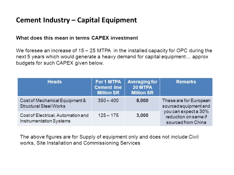 Cement Industry – Capital Equipment What does this mean in terms CAPEX investment We foresee an increase of 15 – 25 MTPA in the installed capacity for OPC during the next 5 years which would generate a heavy demand for capital equipment… approx budgets for such CAPEX given below.