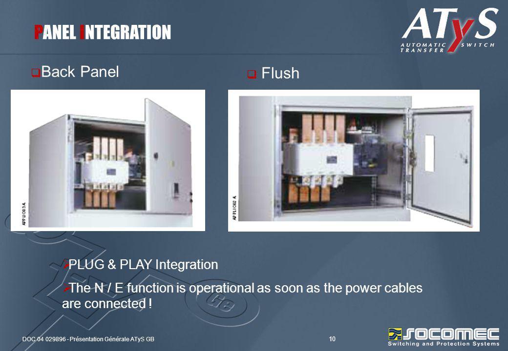 DOC 04 029896 - Présentation Générale ATyS GB 10 PANEL INTEGRATION Back Panel Flush PLUG & PLAY Integration The N / E function is operational as soon