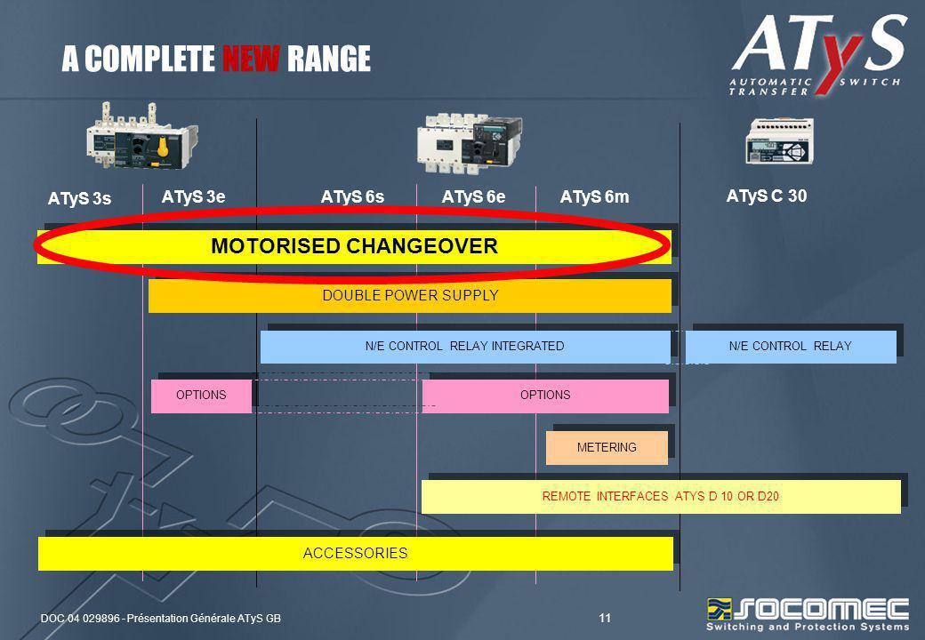 DOC 04 029896 - Présentation Générale ATyS GB 11 ATyS C 30 ATyS 6mATyS 6eATyS 6sATyS 3e ATyS 3s MOTORISED CHANGEOVER DOUBLE POWER SUPPLY REMOTE INTERF