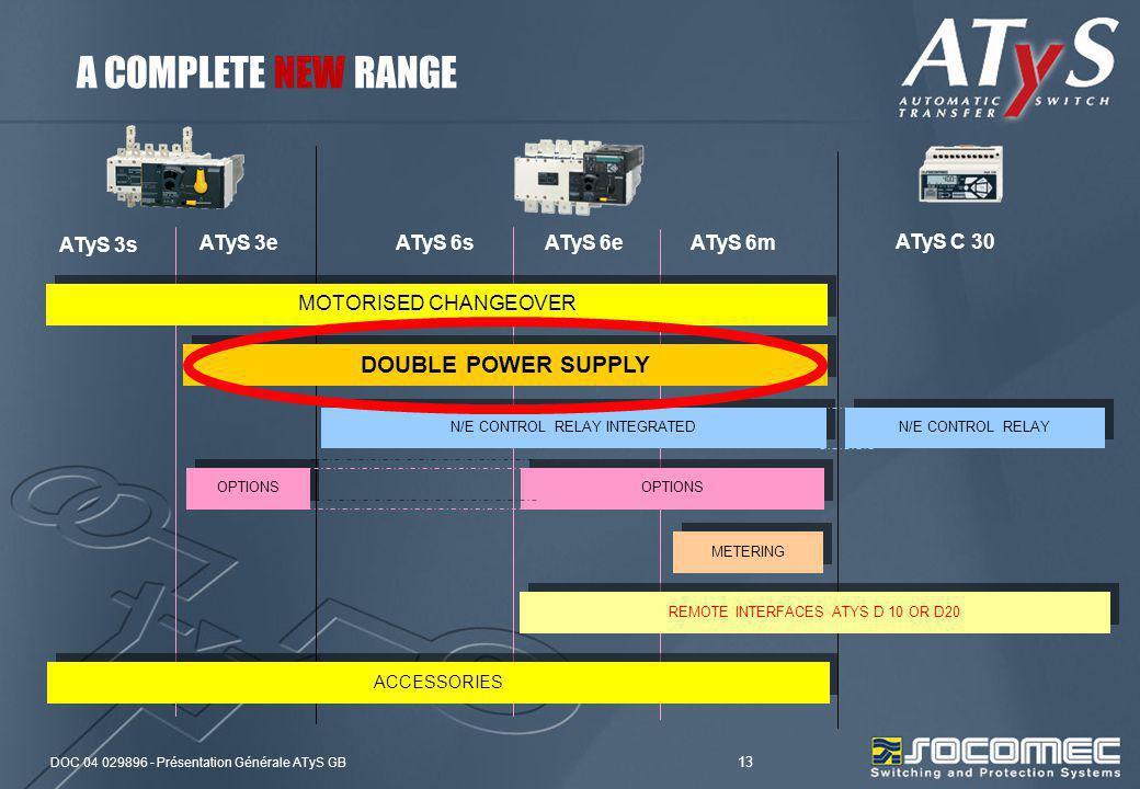DOC 04 029896 - Présentation Générale ATyS GB 13 ATyS C 30 ATyS 6mATyS 6eATyS 6sATyS 3e ATyS 3s MOTORISED CHANGEOVER DOUBLE POWER SUPPLY REMOTE INTERF
