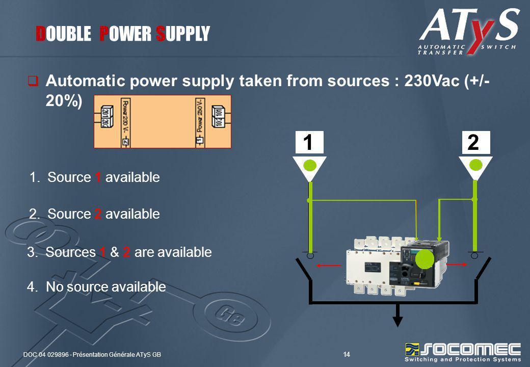 DOC 04 029896 - Présentation Générale ATyS GB 14 Automatic power supply taken from sources : 230Vac (+/- 20%) 21 1.Source 1 available 2.Source 2 avail