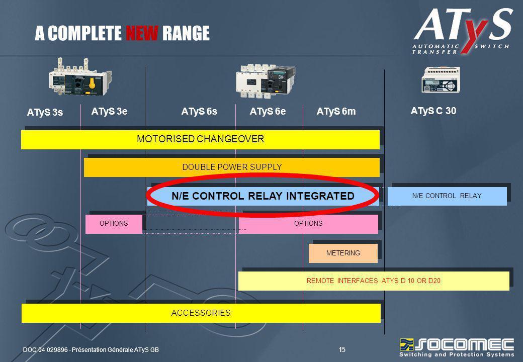 DOC 04 029896 - Présentation Générale ATyS GB 15 ATyS C 30 ATyS 6mATyS 6eATyS 6sATyS 3e ATyS 3s MOTORISED CHANGEOVER DOUBLE POWER SUPPLY REMOTE INTERF