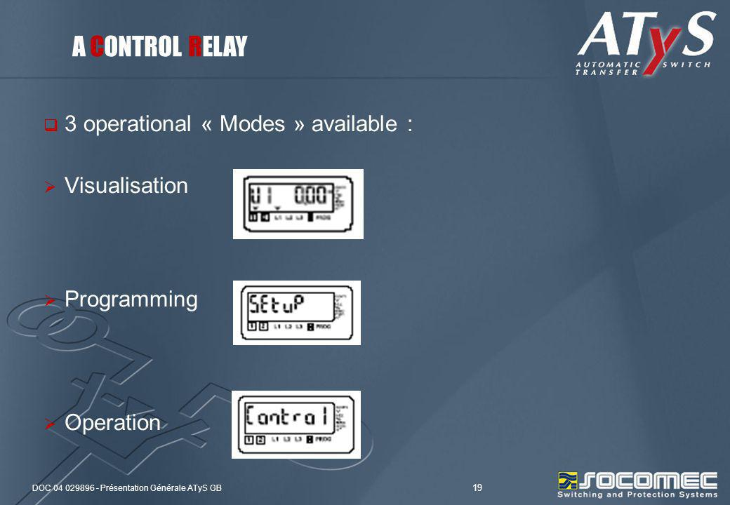 DOC 04 029896 - Présentation Générale ATyS GB 19 3 operational « Modes » available : Visualisation Programming Operation A CONTROL RELAY