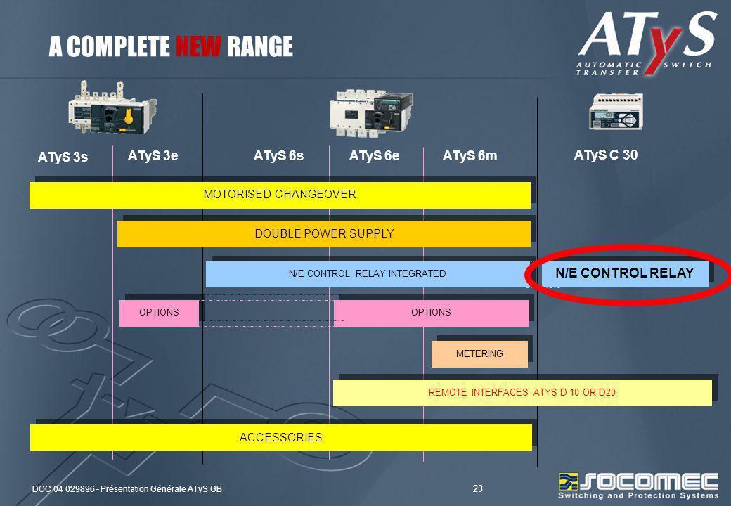 DOC 04 029896 - Présentation Générale ATyS GB 23 ATyS C 30 ATyS 6mATyS 6eATyS 6sATyS 3e ATyS 3s MOTORISED CHANGEOVER DOUBLE POWER SUPPLY REMOTE INTERF