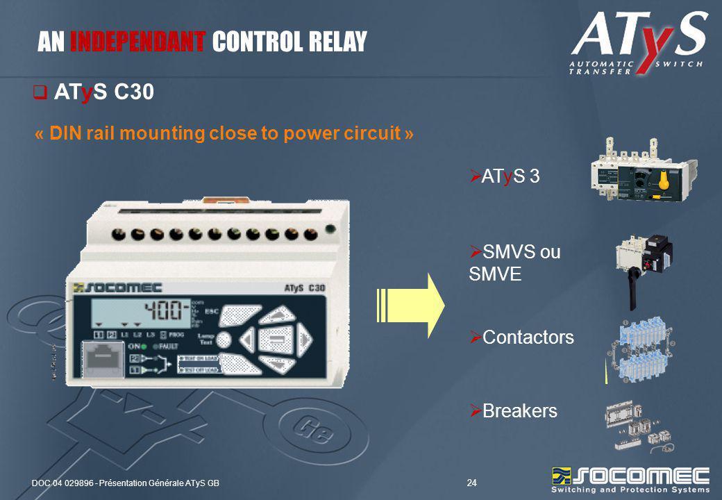 DOC 04 029896 - Présentation Générale ATyS GB 24 « DIN rail mounting close to power circuit » AN INDEPENDANT CONTROL RELAY ATyS C30 ATyS 3 SMVS ou SMV