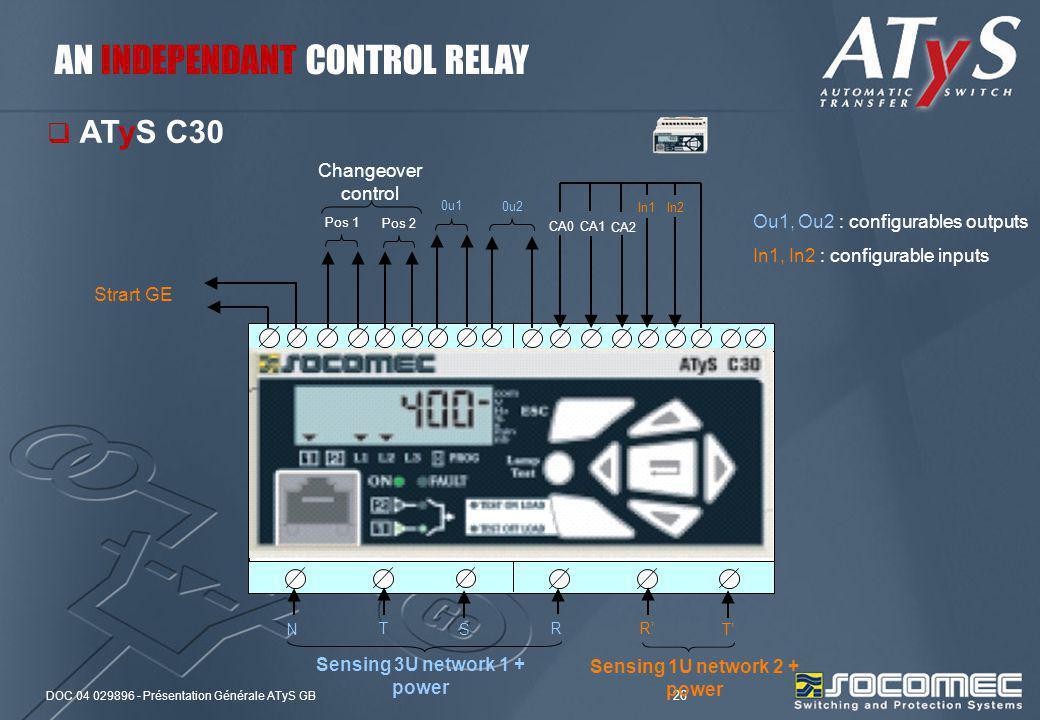DOC 04 029896 - Présentation Générale ATyS GB 26 ATyS C30 N T S Sensing 3U network 1 + power RR T Sensing 1U network 2 + power Strart GE Pos 1 Pos 2 C