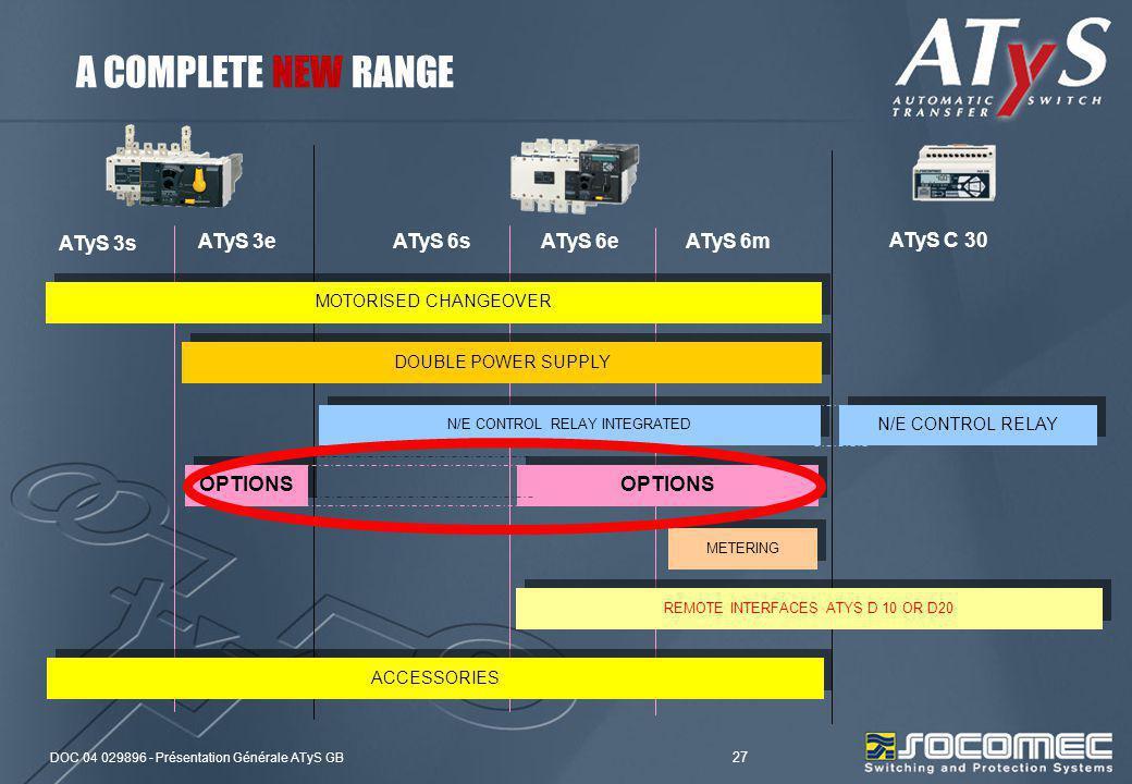 DOC 04 029896 - Présentation Générale ATyS GB 27 ATyS C 30 ATyS 6mATyS 6eATyS 6sATyS 3e ATyS 3s MOTORISED CHANGEOVER DOUBLE POWER SUPPLY REMOTE INTERF