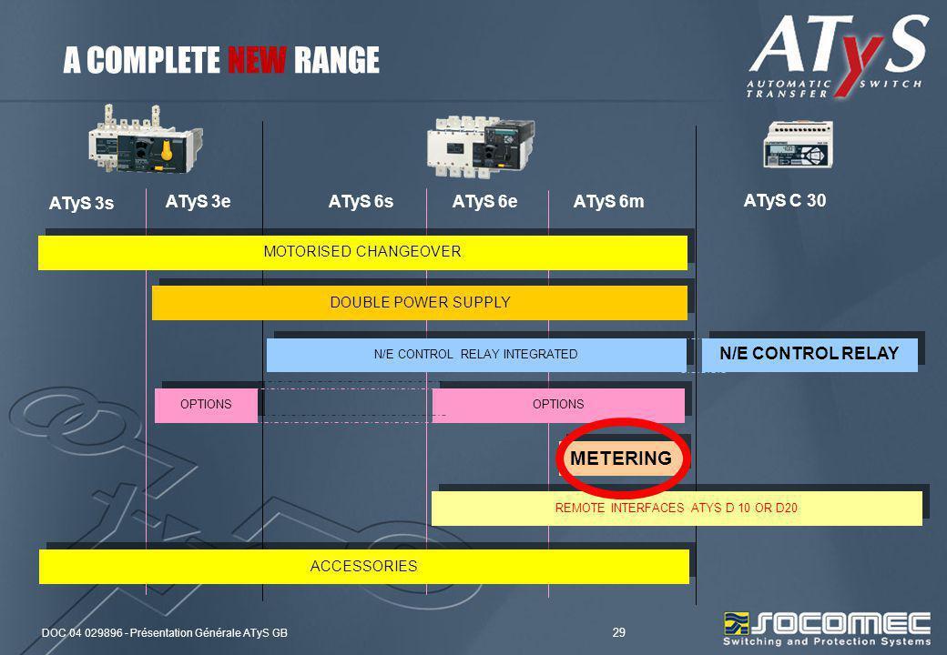 DOC 04 029896 - Présentation Générale ATyS GB 29 ATyS C 30 ATyS 6mATyS 6eATyS 6sATyS 3e ATyS 3s MOTORISED CHANGEOVER DOUBLE POWER SUPPLY REMOTE INTERF