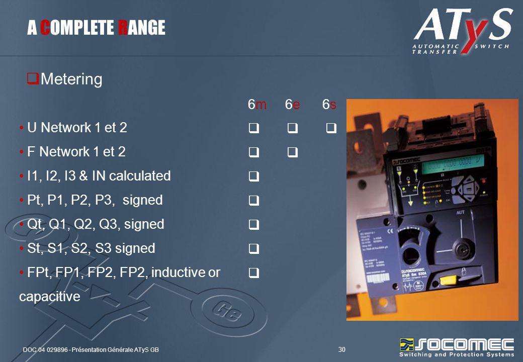DOC 04 029896 - Présentation Générale ATyS GB 30 Metering A COMPLETE RANGE U Network 1 et 2 F Network 1 et 2 I1, I2, I3 & IN calculated Pt, P1, P2, P3