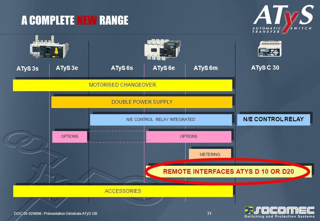 DOC 04 029896 - Présentation Générale ATyS GB 31 ATyS C 30 ATyS 6mATyS 6eATyS 6sATyS 3e ATyS 3s MOTORISED CHANGEOVER DOUBLE POWER SUPPLY REMOTE INTERF