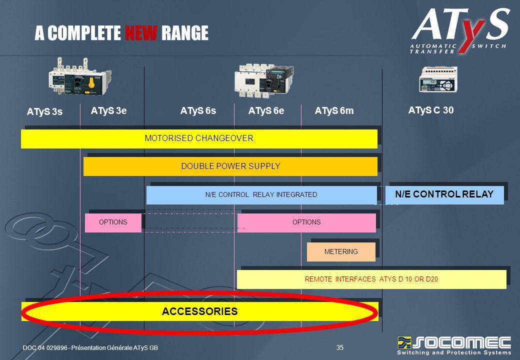 DOC 04 029896 - Présentation Générale ATyS GB 35 ATyS C 30 ATyS 6mATyS 6eATyS 6sATyS 3e ATyS 3s MOTORISED CHANGEOVER DOUBLE POWER SUPPLY REMOTE INTERF