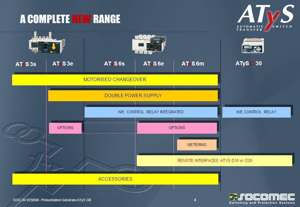 DOC 04 029896 - Présentation Générale ATyS GB 4 ATyS C 30 ATyS 6mATyS 6eATyS 6sATyS 3e ATyS 3s MOTORISED CHANGEOVER DOUBLE POWER SUPPLY REMOTE INTERFA