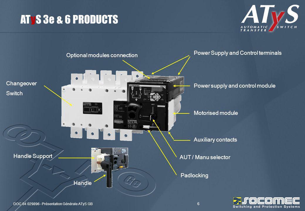 DOC 04 029896 - Présentation Générale ATyS GB 6 Changeover Switch Optional modules connection Power Supply and Control terminals Motorised module Auxi