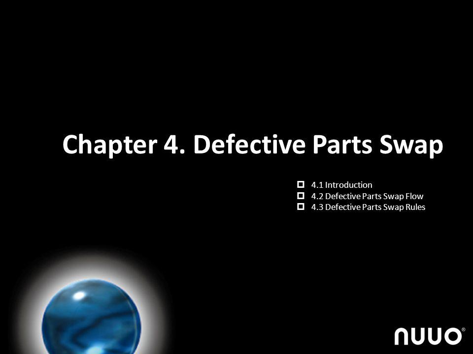 Chapter 4. Defective Parts Swap 4.1 Introduction 4.2 Defective Parts Swap Flow 4.3 Defective Parts Swap Rules