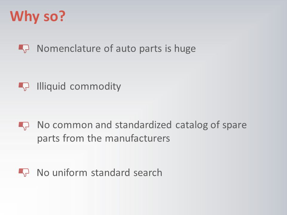 Why so? Illiquid commodity No common and standardized catalog of spare parts from the manufacturers No uniform standard search Nomenclature of auto pa