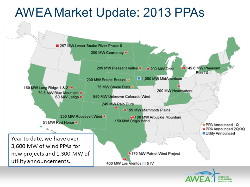AWEA Market Update: 2013 PPAs Year to date, we have over 3,600 MW of wind PPAs for new projects and 1,300 MW of utility announcements.