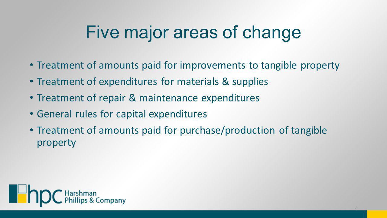 Amounts Paid to Improve Tangible Property-Reg.