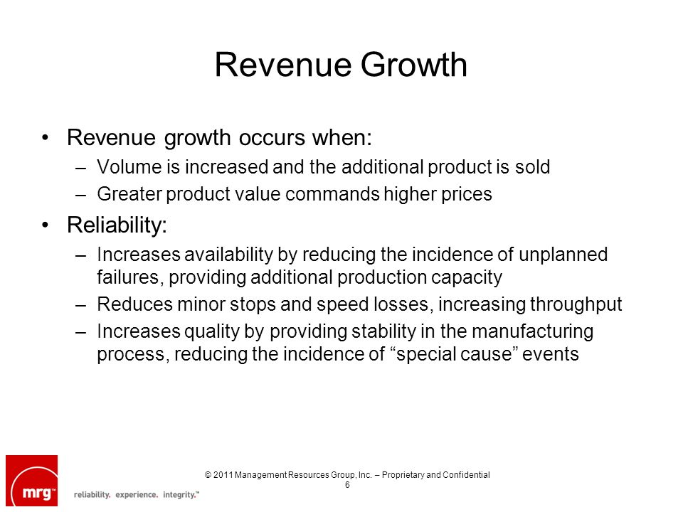 Revenue Growth Revenue growth occurs when: –Volume is increased and the additional product is sold –Greater product value commands higher prices Reliability: –Increases availability by reducing the incidence of unplanned failures, providing additional production capacity –Reduces minor stops and speed losses, increasing throughput –Increases quality by providing stability in the manufacturing process, reducing the incidence of special cause events © 2011 Management Resources Group, Inc.