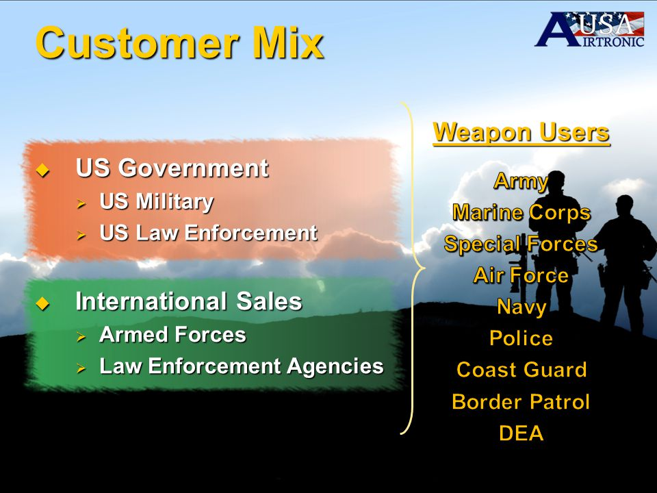 Customer Mix International Sales International Sales Armed Forces Armed Forces Law Enforcement Agencies Law Enforcement Agencies US Government US Gove