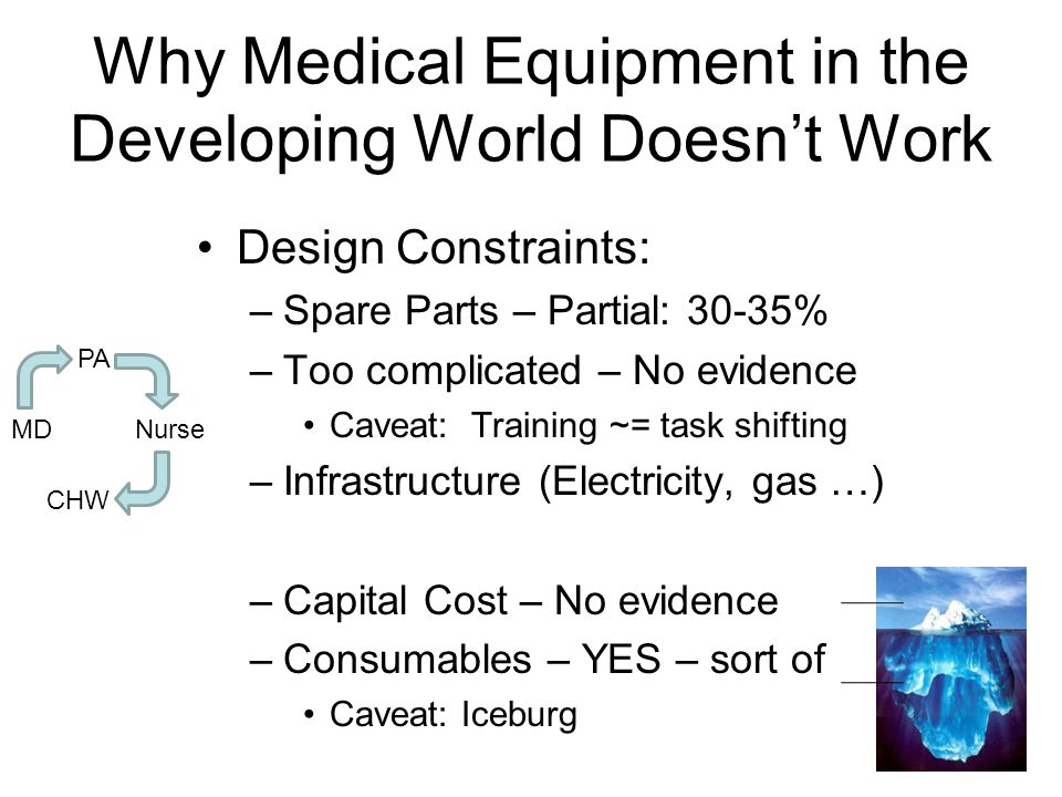 Why Medical Equipment in the Developing World Doesnt Work Design Constraints: –Spare Parts – Partial: 30-35% –Too complicated – No evidence Caveat: Training ~= task shifting –Infrastructure (Electricity, gas …) –Capital Cost – No evidence –Consumables – YES – sort of Caveat: Iceburg Nurse MD PA CHW