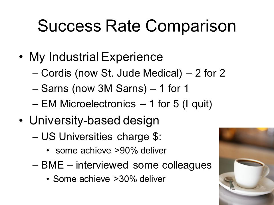 Success Rate Comparison My Industrial Experience –Cordis (now St.