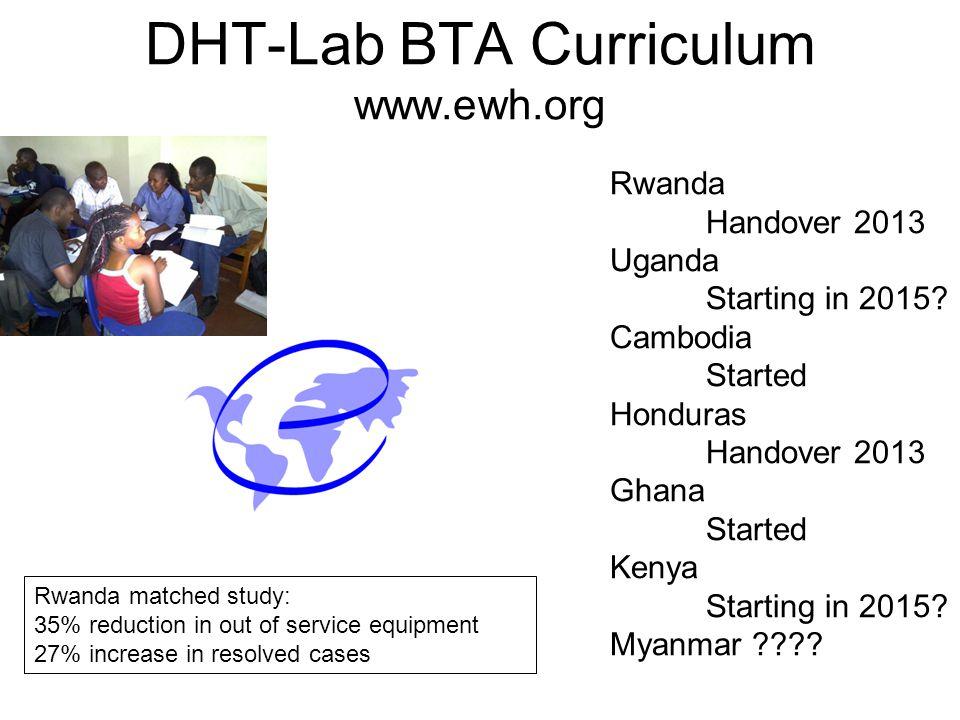 DHT-Lab BTA Curriculum www.ewh.org Rwanda Handover 2013 Uganda Starting in 2015.