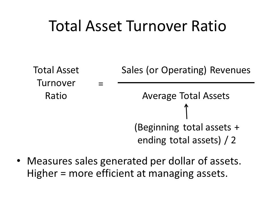 Total Asset Turnover Ratio Measures sales generated per dollar of assets. Higher = more efficient at managing assets. Total Asset Turnover Ratio Sales