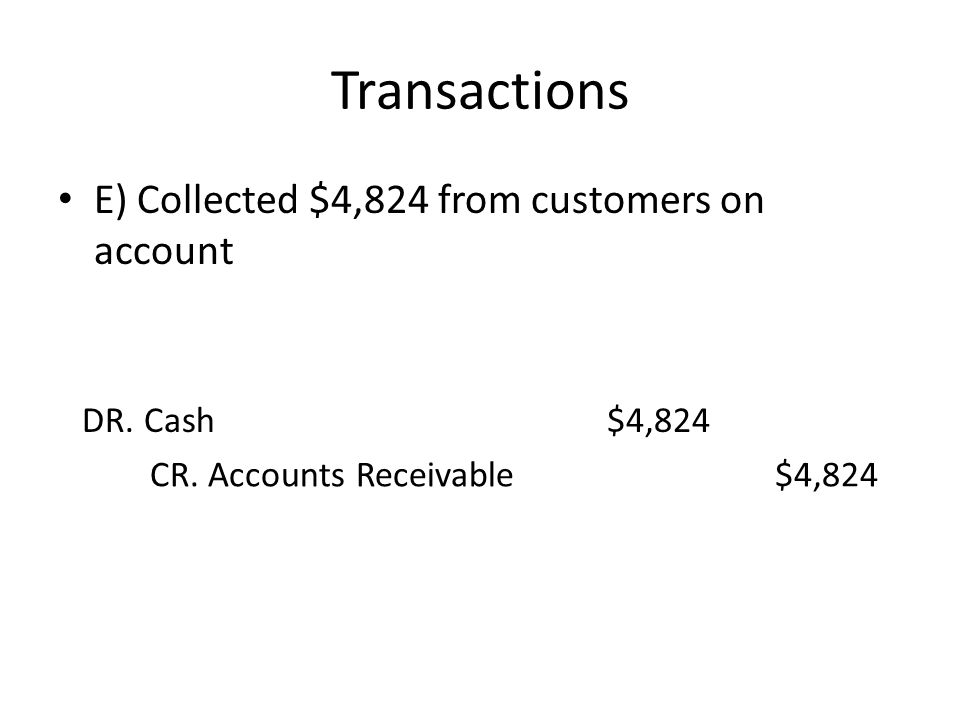 Transactions E) Collected $4,824 from customers on account DR. Cash$4,824 CR. Accounts Receivable$4,824