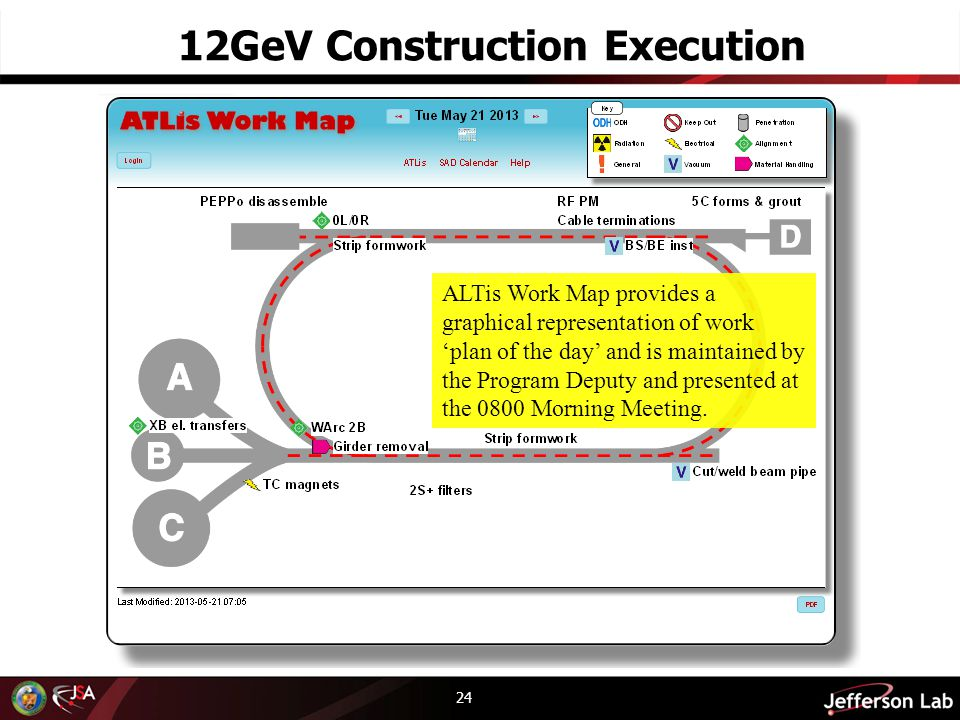 24 12GeV Construction Execution ALTis Work Map provides a graphical representation of work plan of the day and is maintained by the Program Deputy and presented at the 0800 Morning Meeting.