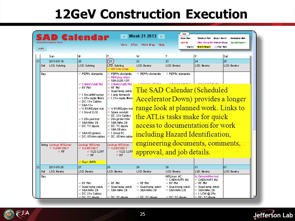 25 12GeV Construction Execution The SAD Calendar (Scheduled Accelerator Down) provides a longer range look at planned work. Links to the ATLis tasks m