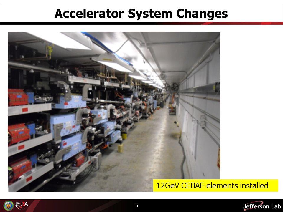 6 Accelerator System Changes 12GeV CEBAF elements installed