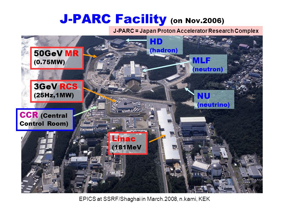 EPICS at SSRF/Shaghai in March.2008, n.kami, KEK J-PARC Facility (on Nov.2006) Linac (181MeV ) 3GeV RCS (25Hz,1MW) 50GeV MR (0.75MW) MLF (neutron) HD (hadron) NU (neutrino) CCR (Central Control Room) J-PARC = Japan Proton Accelerator Research Complex