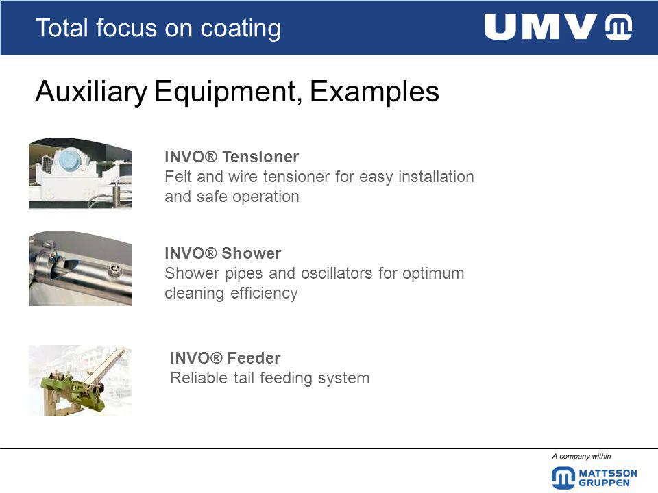 Total focus on coating Auxiliary Equipment, Examples INVO® Tensioner Felt and wire tensioner for easy installation and safe operation INVO® Shower Shower pipes and oscillators for optimum cleaning efficiency INVO® Feeder Reliable tail feeding system