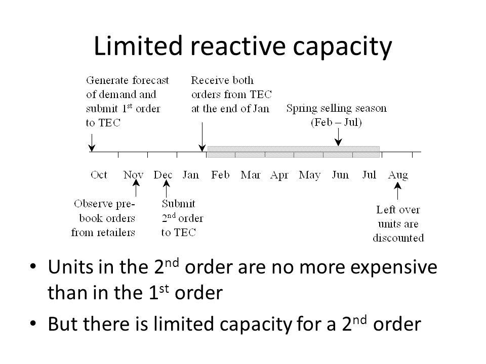 Limited reactive capacity Units in the 2 nd order are no more expensive than in the 1 st order But there is limited capacity for a 2 nd order