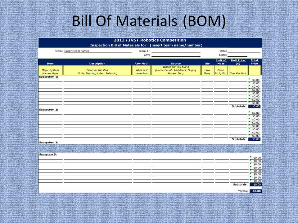Bill Of Materials (BOM)