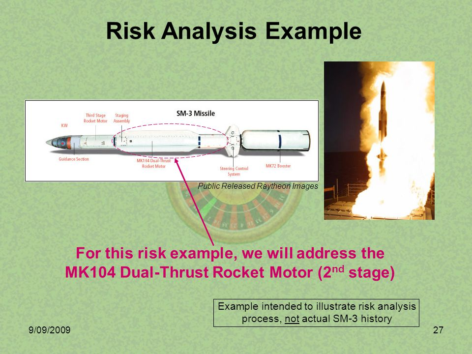 9/09/200927 Risk Analysis Example For this risk example, we will address the MK104 Dual-Thrust Rocket Motor (2 nd stage) Public Released Raytheon Imag