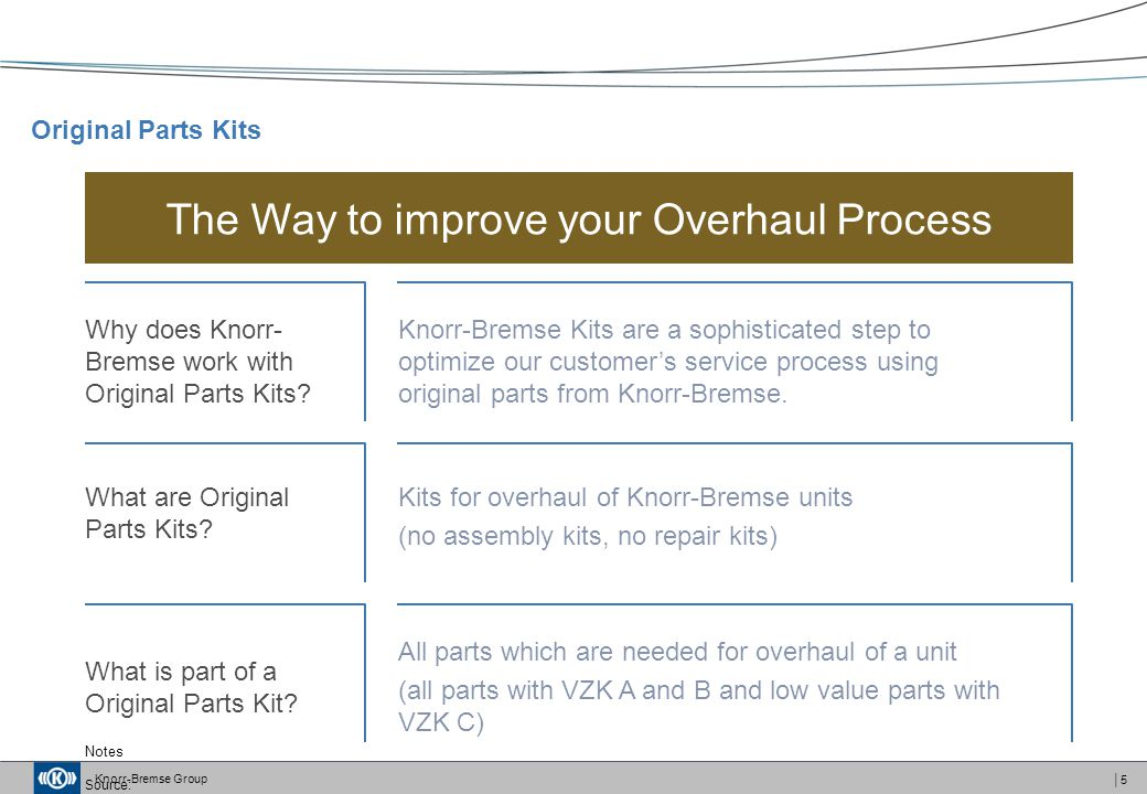 Knorr-Bremse Group 5 Original Parts Kits The Way to improve your Overhaul Process Notes Source: Why does Knorr- Bremse work with Original Parts Kits?