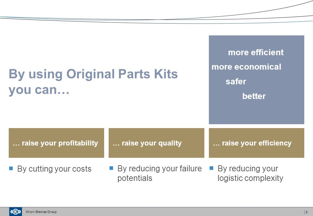 Knorr-Bremse Group 8 By using Original Parts Kits you can… By cutting your costs By reducing your failure potentials By reducing your logistic complex