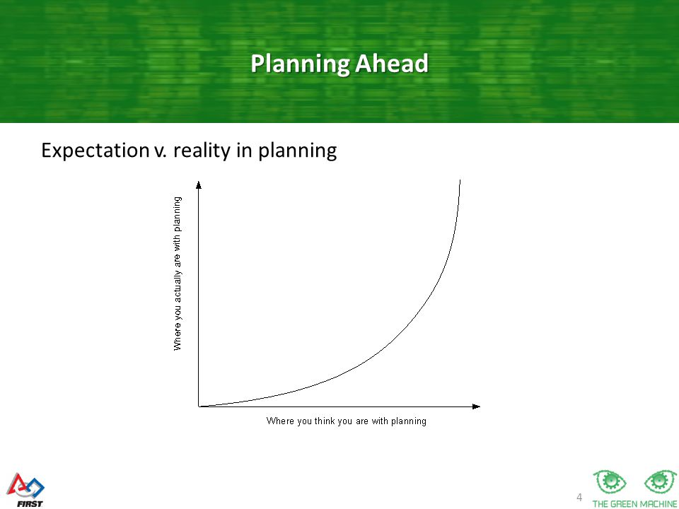 4 Expectation v. reality in planning Planning Ahead