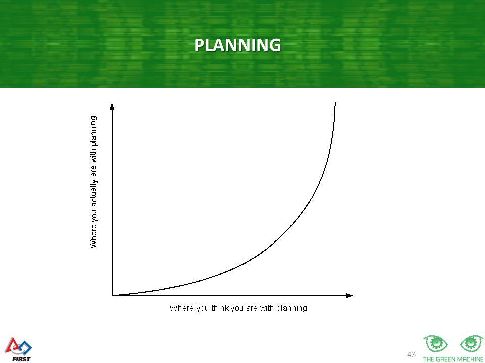 43 PLANNING