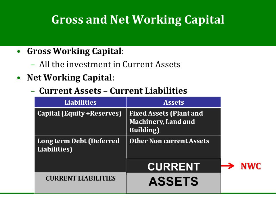 Gross and Net Working Capital Gross Working Capital: –All the investment in Current Assets Net Working Capital: –Current Assets – Current Liabilities